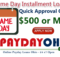 Same Day Installment Loans Online
